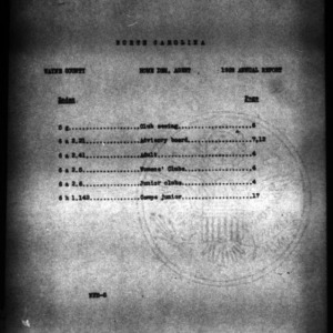 Annual Narrative Report of Home Demonstration Work, Wayne County, NC