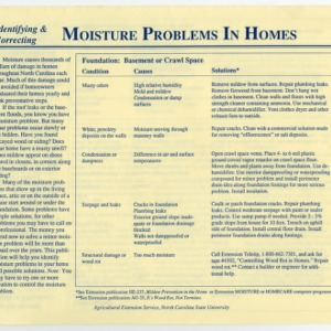 Identifying and correcting: moisture problems in homes (Home Extension Publication 370)