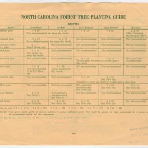 North Carolina Forest Tree Planting Guide (Leaflet No. 140)