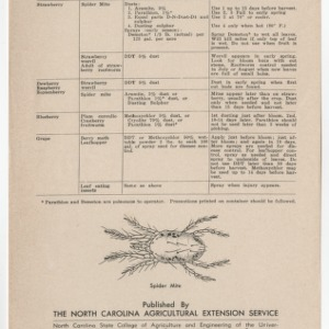 Insecticide Recommendations for Small Fruits 1955
