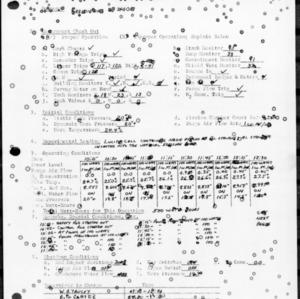 Experiment No. 278, Purpose: Irradiation of NaOH sodium hydroxide, October 2, 1958