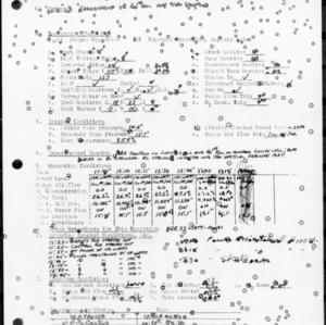 Experiment No. 288, Irradiation of Gold Au 199 foil and potassium bromide KBr solution, October 17, 1958