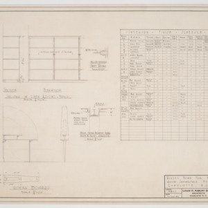 Cabinet details and building schedule