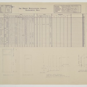 Building schedule and door elevations